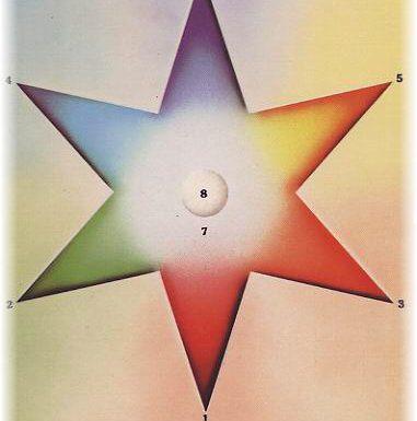 Eros e Logos:energia vitale e pianificazione