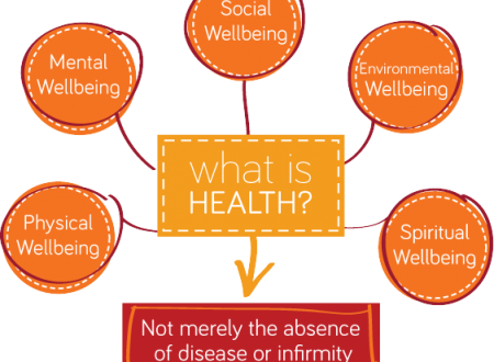 Il significato spirituale-energetico delle malattie